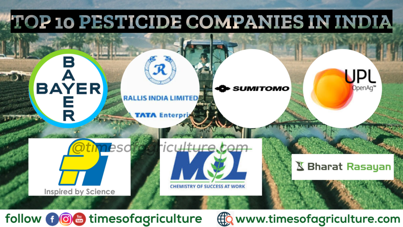 TOP 10 PESTICIDE COMPANIES IN INDIA